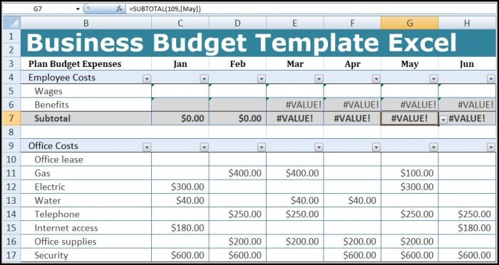 Business Budget Template Excel Uk