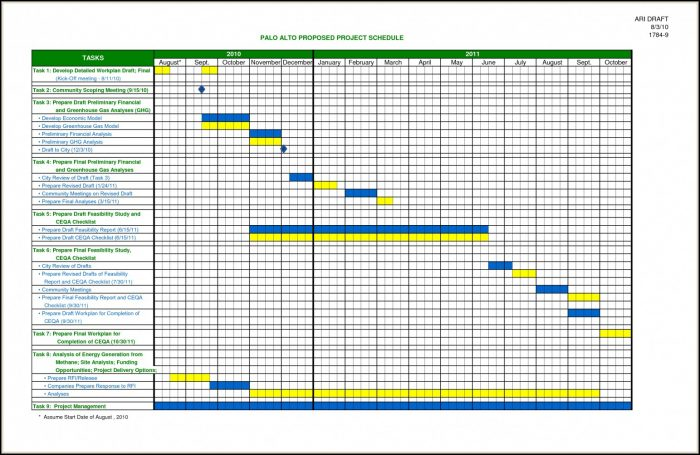 construction schedule using excel template template 1 resume