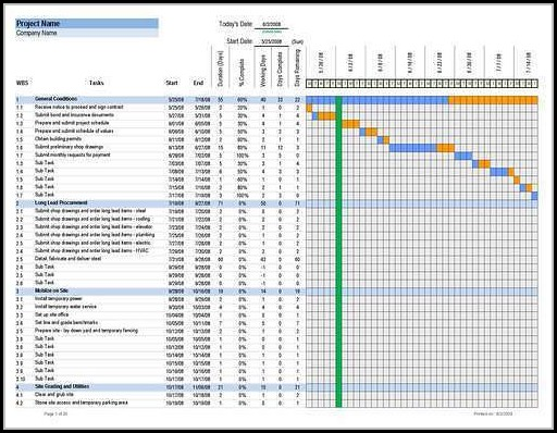 construction schedule template excel free download template 1