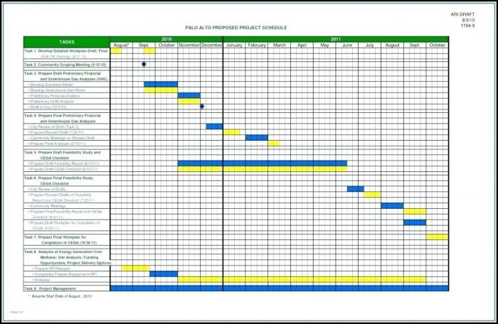 Excel Work Schedule Template Monthly