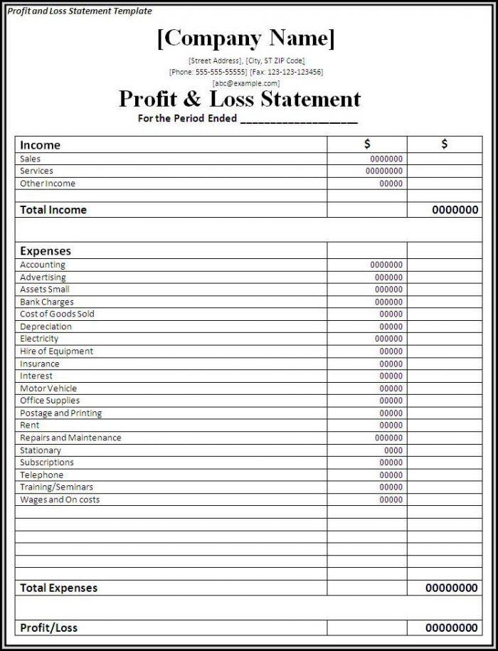 Profit Loss Form