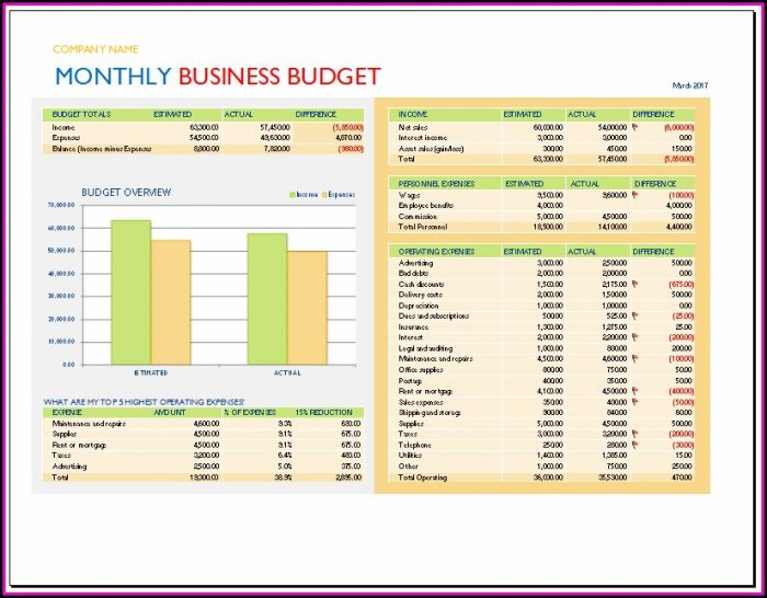 Budget Template For Small Business
