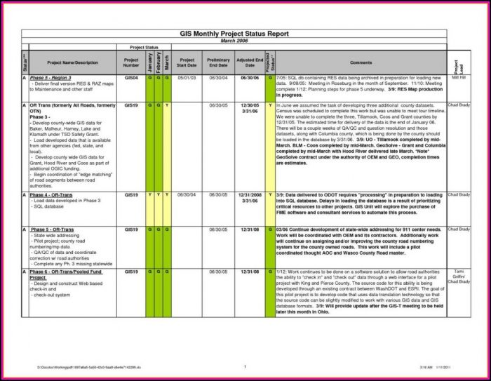 Construction Project Progress Report Template Excel