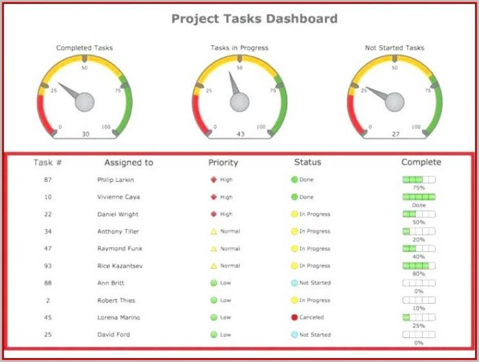 Free Excel Dashboard Templates Xls
