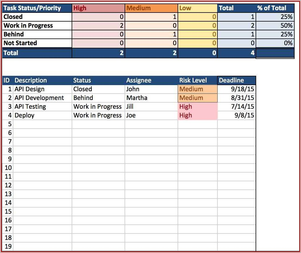 Free Excel Spreadsheet Templates For Project Management