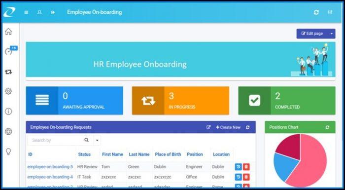 Employee Onboarding Process Template