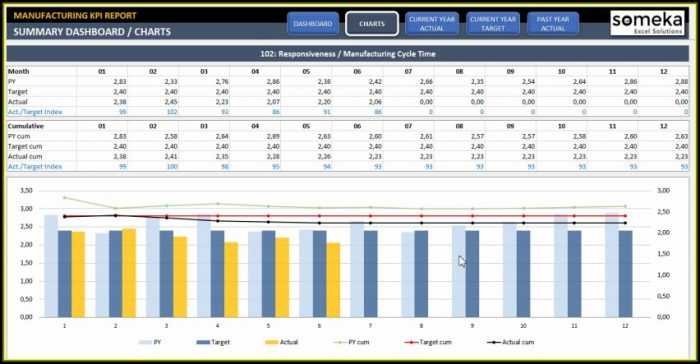 Safety Kpi Excel Template