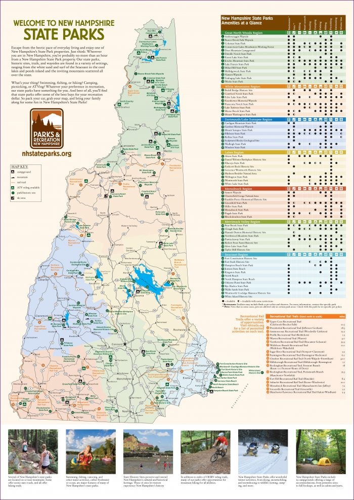 New Hampshire Hiking Maps