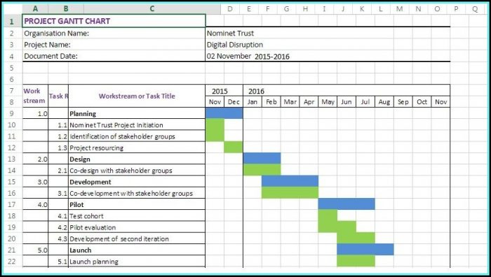 Project Gantt Chart Excel Template Xls