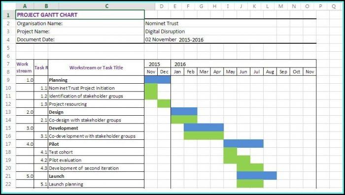 Project Gantt Chart Excel Template Xls