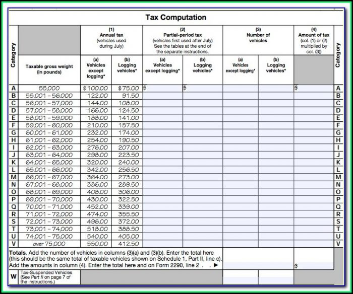 Form 2290 Tax Computation Table