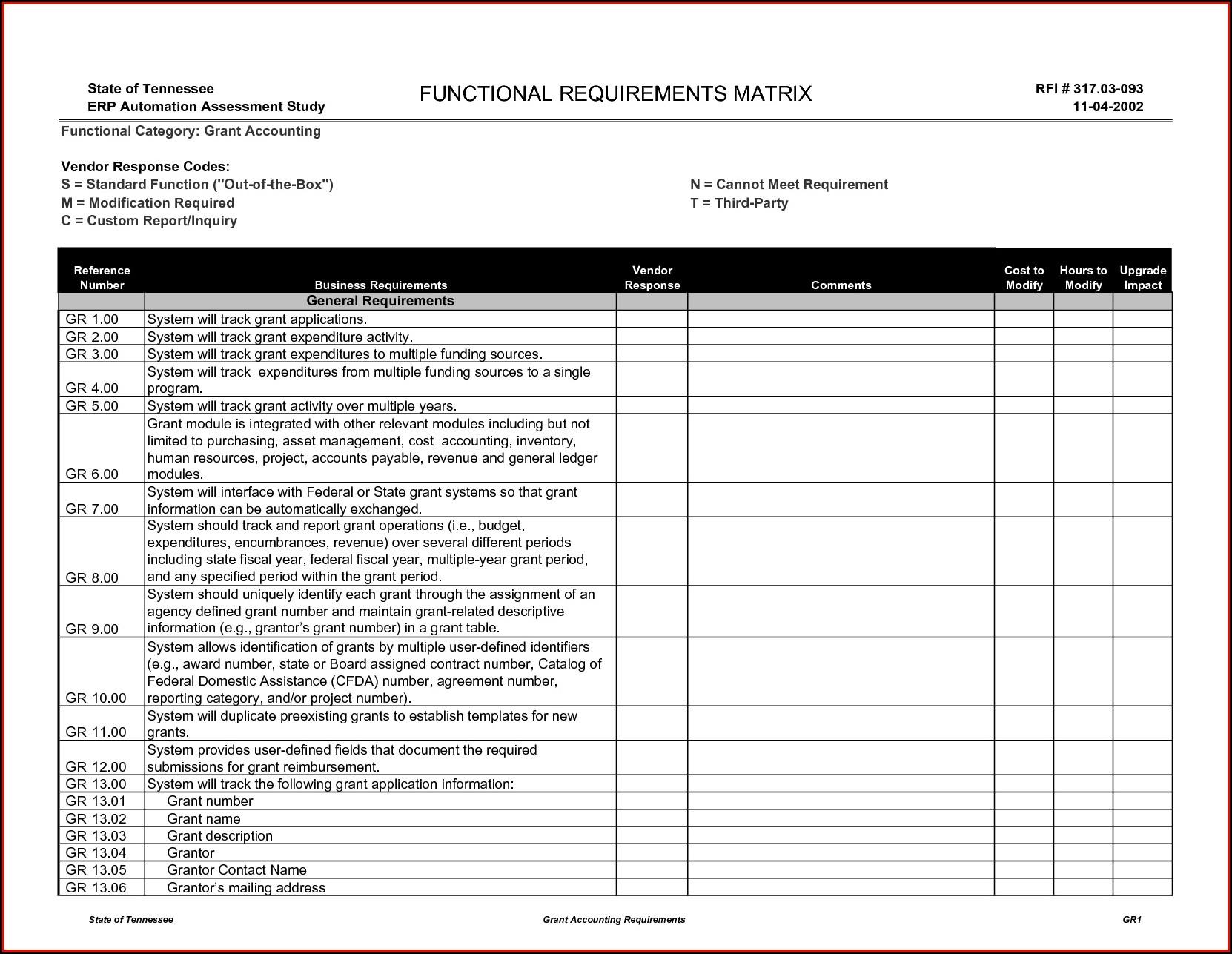 Construction Rfi Log Template Excel