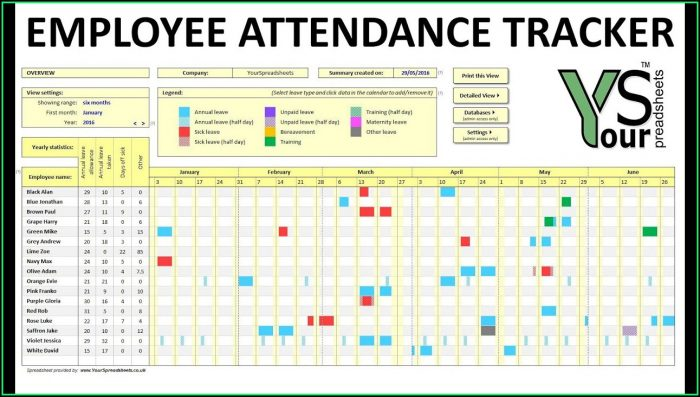 Employee Attendance Tracker Excel Template 2018