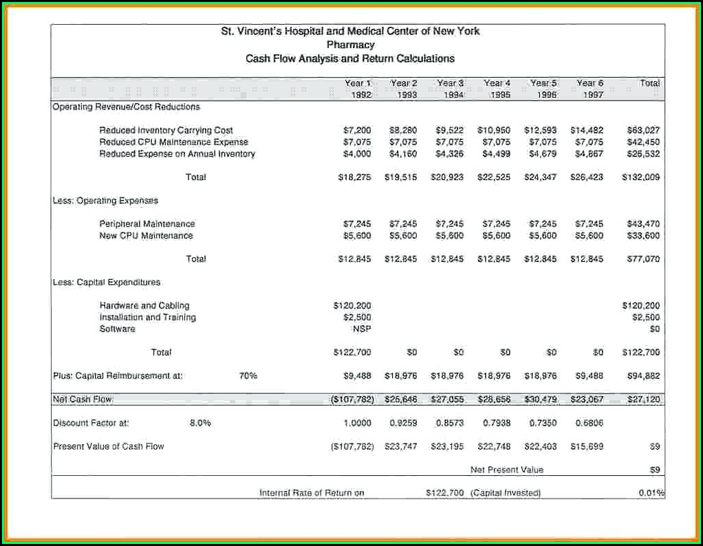 Financial Statement Template Xls Ifrs