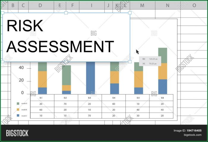 Free Cyber Security Risk Assessment Template