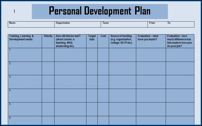Project Plan Templates Doc