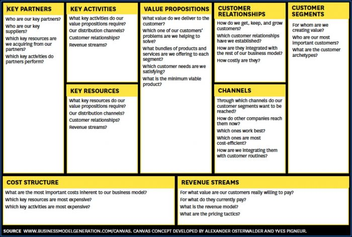 Property Management Business Plan Example