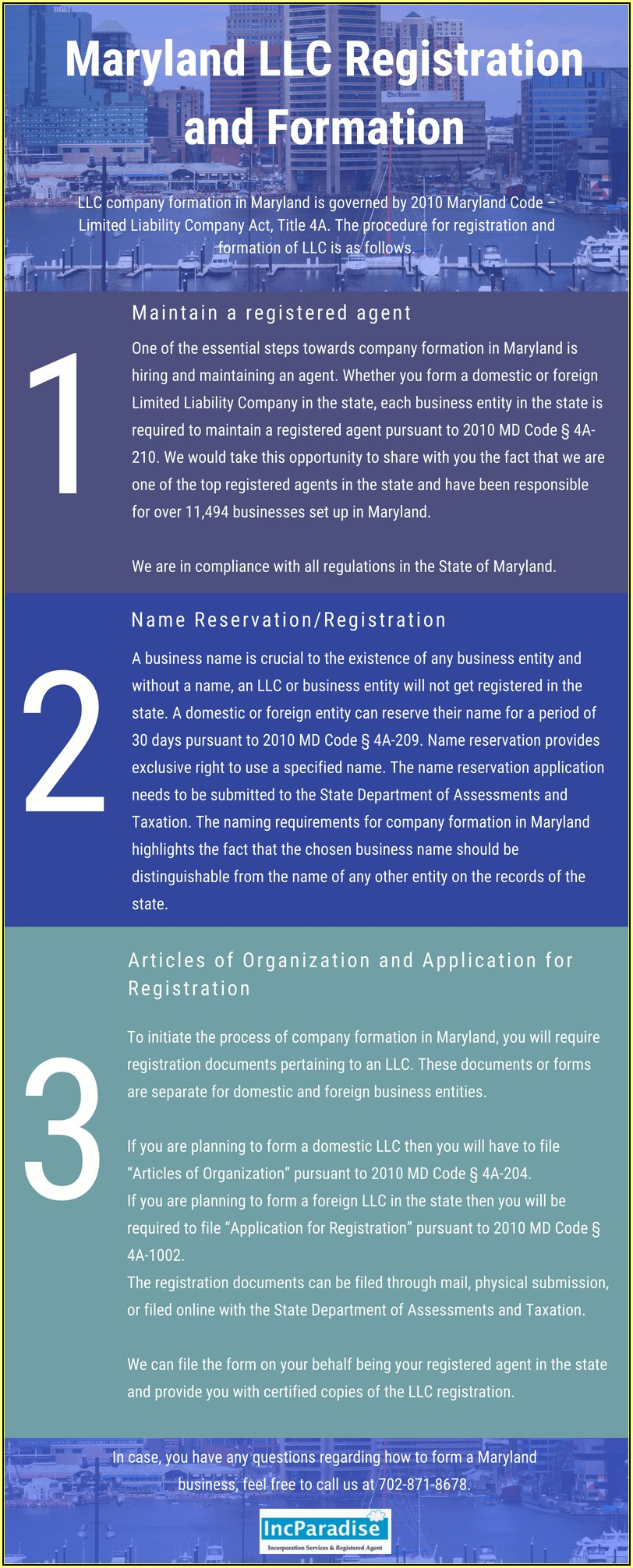 State Of Maryland Llc Forms