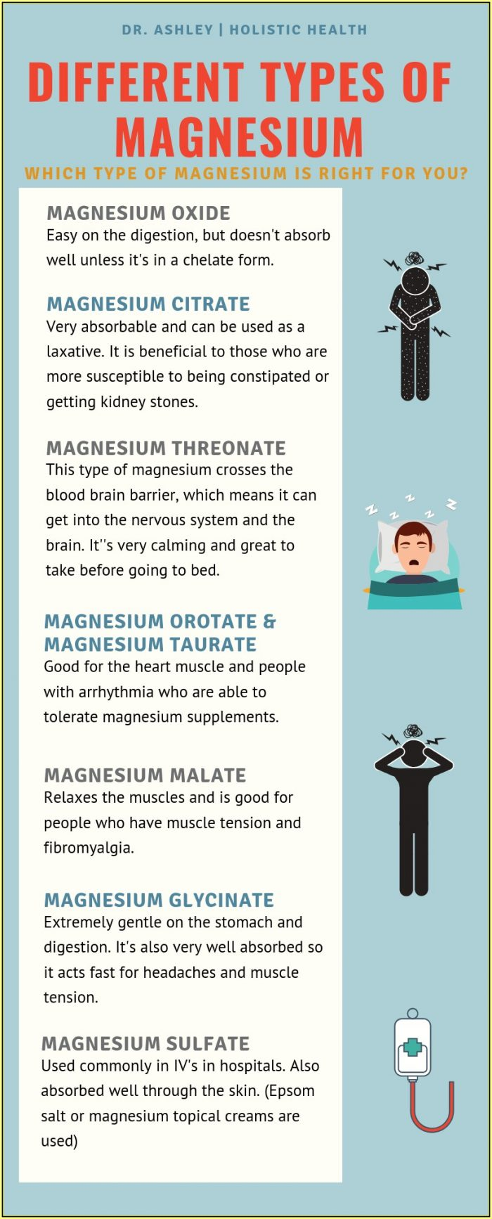 What Is The Most Absorbable Form Of Magnesium Supplement