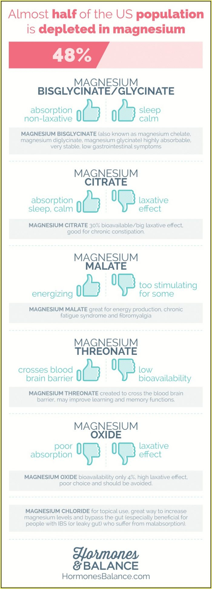 What Is The Most Easily Absorbed Form Of Magnesium